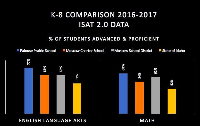 k-5-comparison_orig